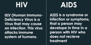 Difference between HIV and AIDS