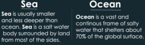 Difference Between Ocean and Sea