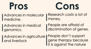 Human Genome Project Pros and Cons